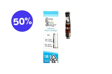 50% Off Care By Design 18:1 Cartridges Banner